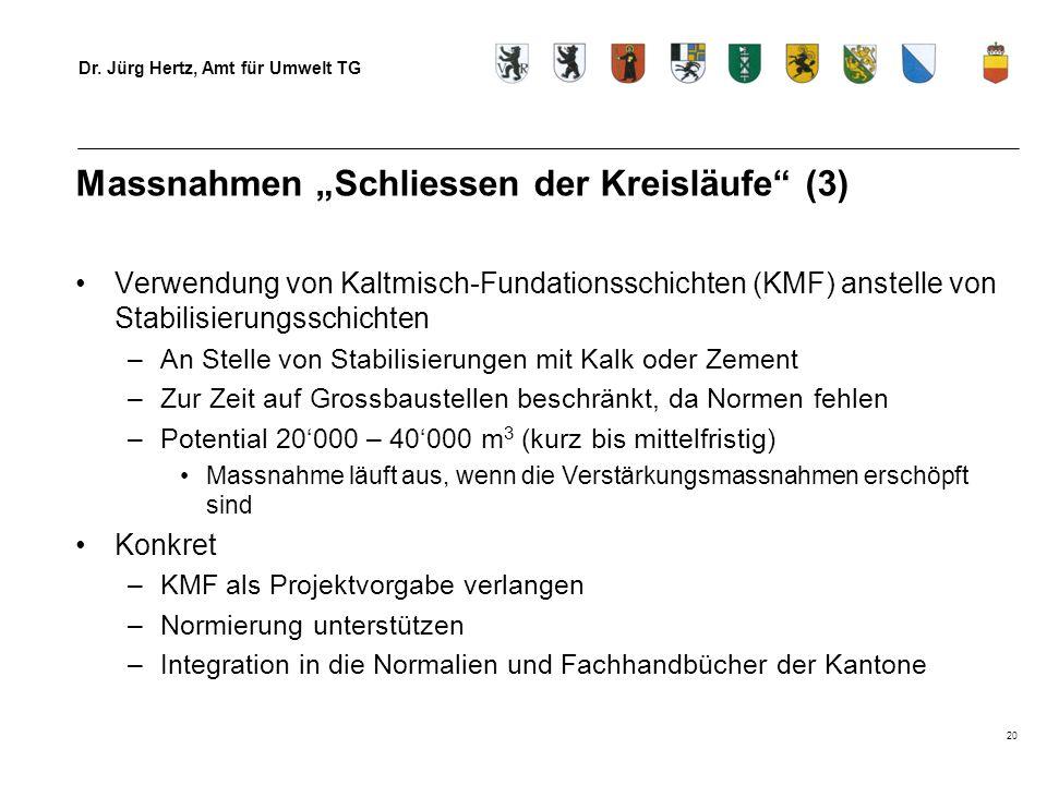 Dr. Jürg Hertz, Amt für Umwelt TG 20 Massnahmen Schliessen der Kreisläufe (3) Verwendung von Kaltmisch-Fundationsschichten (KMF) anstelle von Stabilis