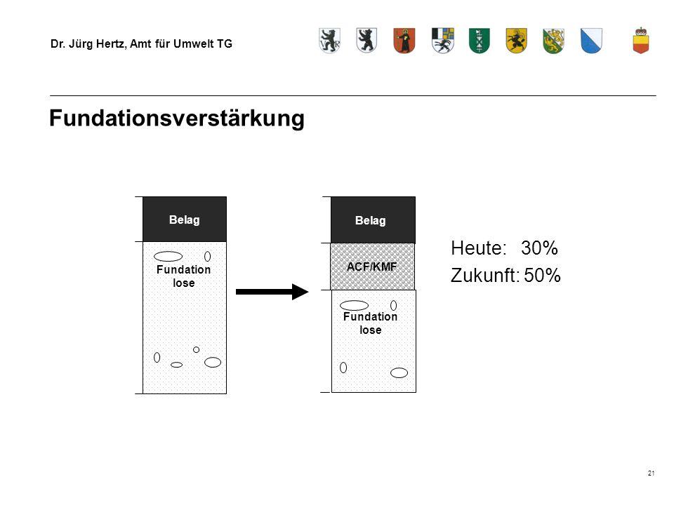 Dr. Jürg Hertz, Amt für Umwelt TG 21 Fundationsverstärkung Belag Fundation lose Belag ACF/KMF Fundation lose Heute: 30% Zukunft: 50%