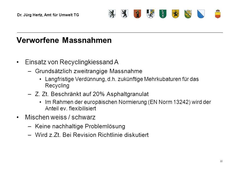 Dr. Jürg Hertz, Amt für Umwelt TG 22 Verworfene Massnahmen Einsatz von Recyclingkiessand A –Grundsätzlich zweitrangige Massnahme Langfristige Verdünnu