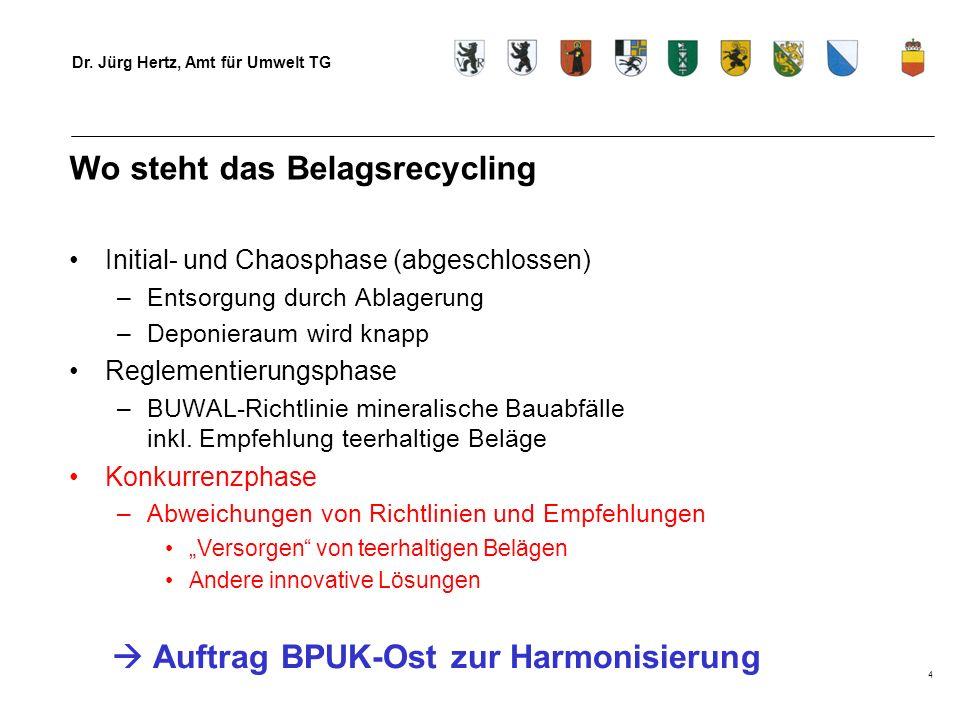 Dr. Jürg Hertz, Amt für Umwelt TG 4 Wo steht das Belagsrecycling Initial- und Chaosphase (abgeschlossen) –Entsorgung durch Ablagerung –Deponieraum wir