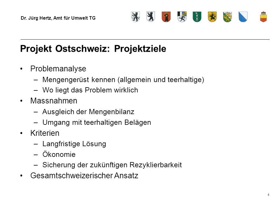 Dr. Jürg Hertz, Amt für Umwelt TG 5 Projekt Ostschweiz: Projektziele Problemanalyse –Mengengerüst kennen (allgemein und teerhaltige) –Wo liegt das Pro