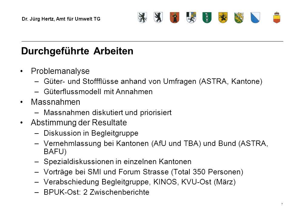 Dr. Jürg Hertz, Amt für Umwelt TG 7 Durchgeführte Arbeiten Problemanalyse –Güter- und Stoffflüsse anhand von Umfragen (ASTRA, Kantone) –Güterflussmode