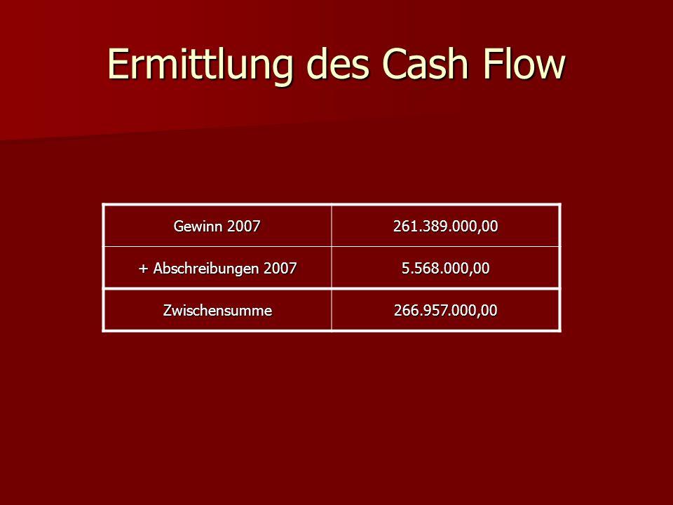 Gewinn 2007 261.389.000,00 + Anlagenabschr.07 + Anlagenabschr.