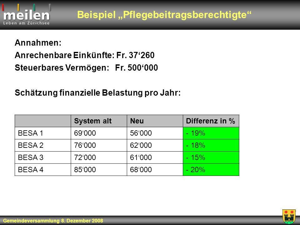 Beispiel Pflegebeitragsberechtigte Gemeindeversammlung 8. Dezember 2008 Annahmen: Anrechenbare Einkünfte: Fr. 37260 Steuerbares Vermögen: Fr. 500000 S