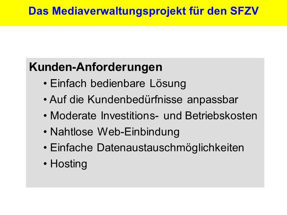 14 Das Mediaverwaltungsprojekt für den SFZV Kunden-Anforderungen Einfach bedienbare Lösung Auf die Kundenbedürfnisse anpassbar Moderate Investitions- und Betriebskosten Nahtlose Web-Einbindung Einfache Datenaustauschmöglichkeiten Hosting