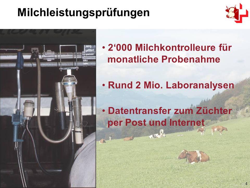 4 Milchleistungsprüfungen 2000 Milchkontrolleure für monatliche Probenahme Rund 2 Mio.
