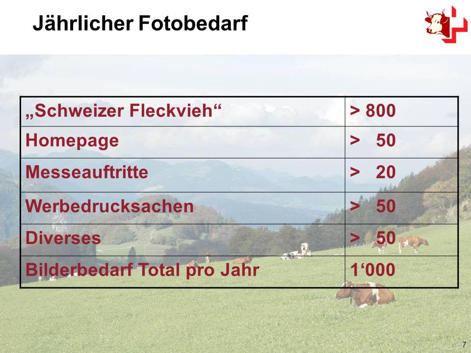 7 Jährlicher Fotobedarf Schweizer Fleckvieh> 800 Homepage> 50 Messeauftritte> 20 Werbedrucksachen> 50 Diverses> 50 Bilderbedarf Total pro Jahr1000