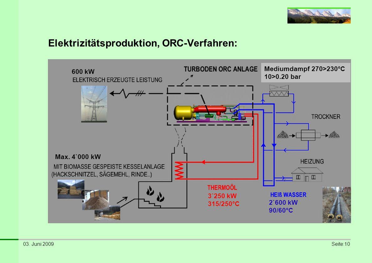 03. Juni 2009Seite:10 Elektrizitätsproduktion, ORC-Verfahren: 3`250 kW 315/250°C 2`600 kW 90/60°C 600 kW Max. 4`000 kW Mediumdampf 270>230°C 10>0.20 b