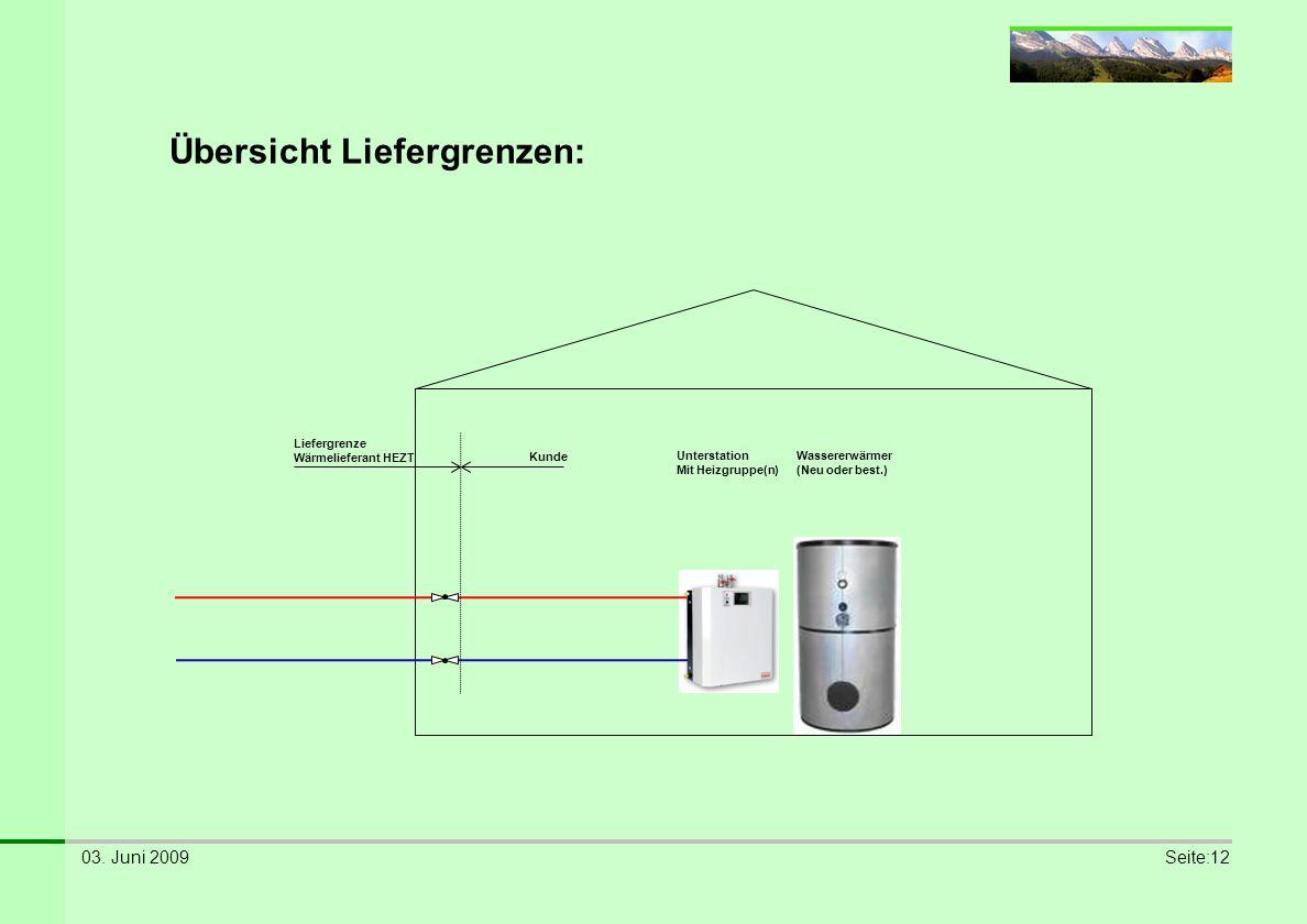 03. Juni 2009Seite:12 Übersicht Liefergrenzen: Liefergrenze Wärmelieferant HEZT Kunde Unterstation Mit Heizgruppe(n) Wassererwärmer (Neu oder best.)