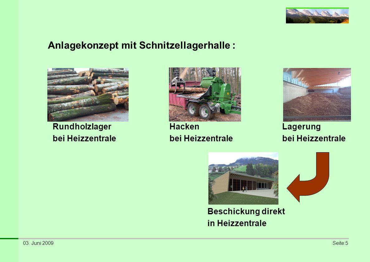 03. Juni 2009Seite:5 Anlagekonzept mit Schnitzellagerhalle : Rundholzlager bei Heizzentrale Hacken bei Heizzentrale Lagerung bei Heizzentrale Beschick