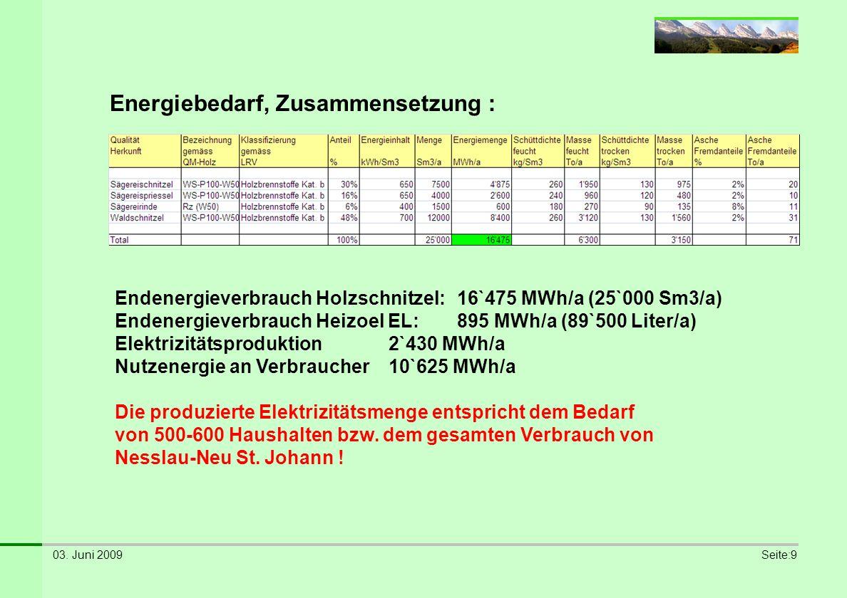03. Juni 2009Seite:9 Energiebedarf, Zusammensetzung : Endenergieverbrauch Holzschnitzel:16`475 MWh/a (25`000 Sm3/a) Endenergieverbrauch Heizoel EL:895