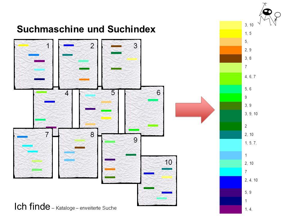 Ich finde – Kataloge – erweiterte Suche 4 Suchmaschine und Suchindex 6532811097 3, 10 1, 5 5, 2, 9 3, 8 7 4, 6, 7 5, 6 9 3, 9 3, 9, 10 2 2, 10 1, 5, 7, 1 2, 10 7 2, 4, 10 5, 9 1 1, 4,