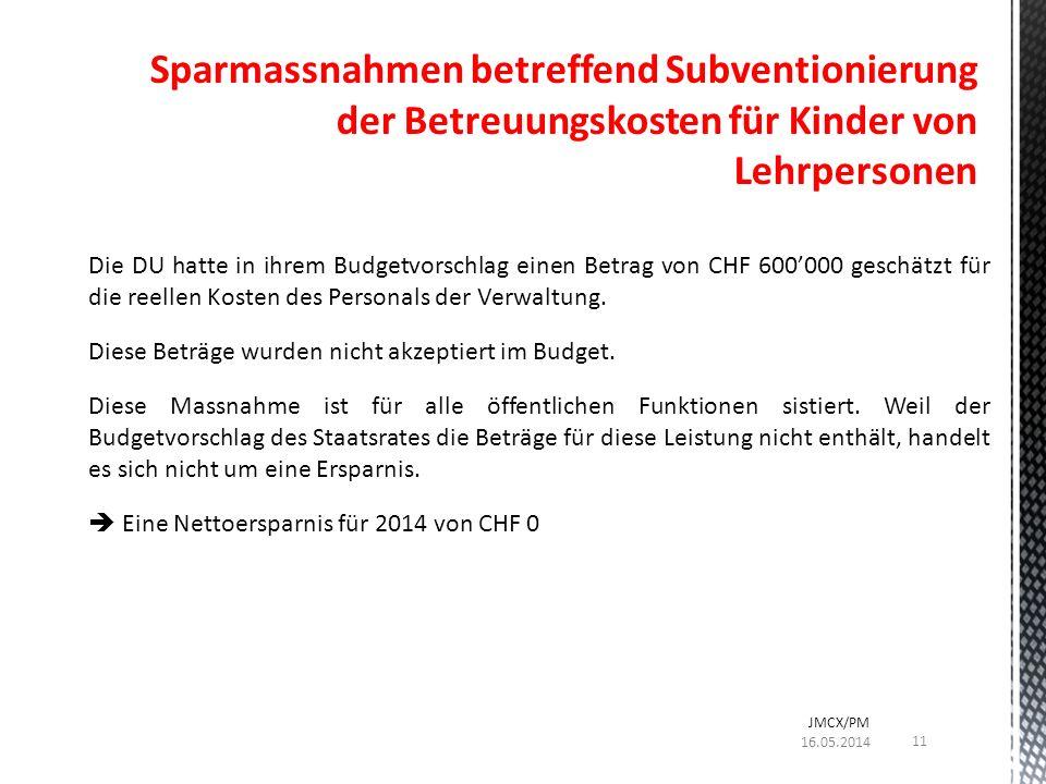 Die DU hatte in ihrem Budgetvorschlag einen Betrag von CHF 600000 geschätzt für die reellen Kosten des Personals der Verwaltung.