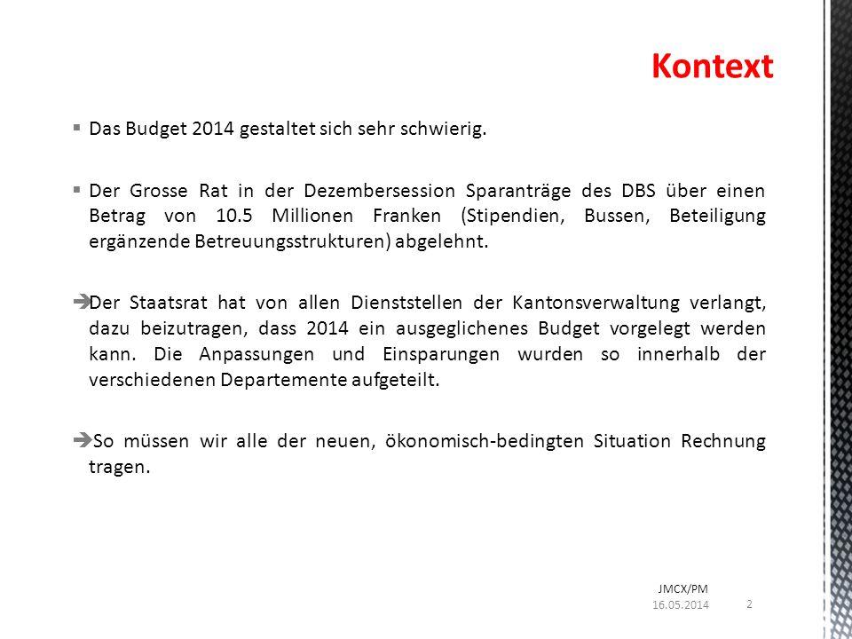 Das Budget 2014 gestaltet sich sehr schwierig.