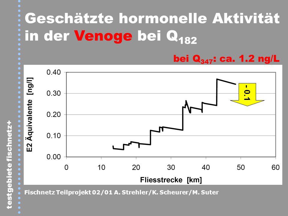 testgebiete fischnetz+ Geschätzte hormonelle Aktivität in der Venoge bei Q 182 bei Q 347 : ca. 1.2 ng/L Fischnetz Teilprojekt 02/01 A. Strehler/K. Sch