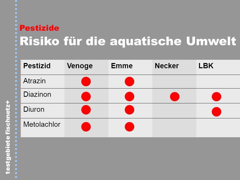 testgebiete fischnetz+ PestizidVenogeEmmeNeckerLBK Atrazin Diazinon Diuron Metolachlor Pestizide Risiko für die aquatische Umwelt