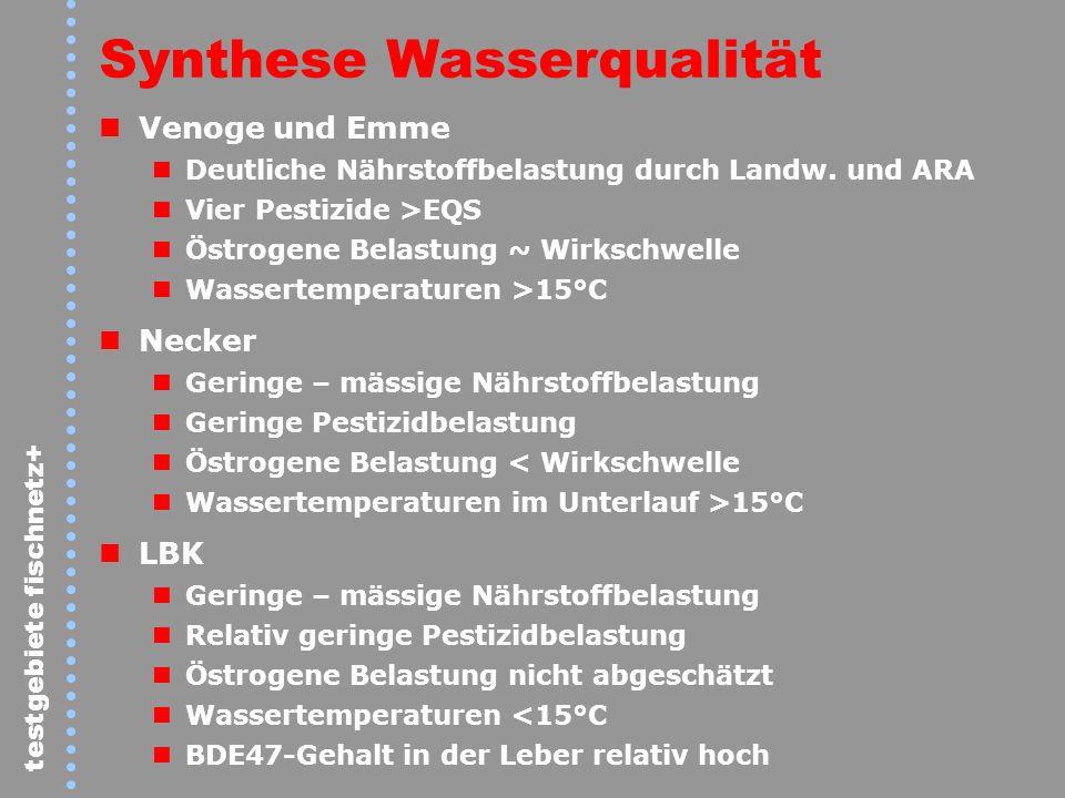testgebiete fischnetz+ Synthese Wasserqualität Venoge und Emme Deutliche Nährstoffbelastung durch Landw. und ARA Vier Pestizide >EQS Östrogene Belastu