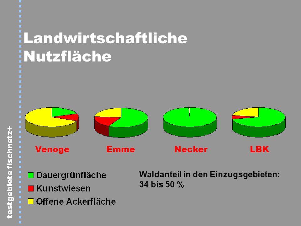 testgebiete fischnetz+ Landwirtschaftliche Nutzfläche VenogeNeckerEmme Waldanteil in den Einzugsgebieten: 34 bis 50 % LBK