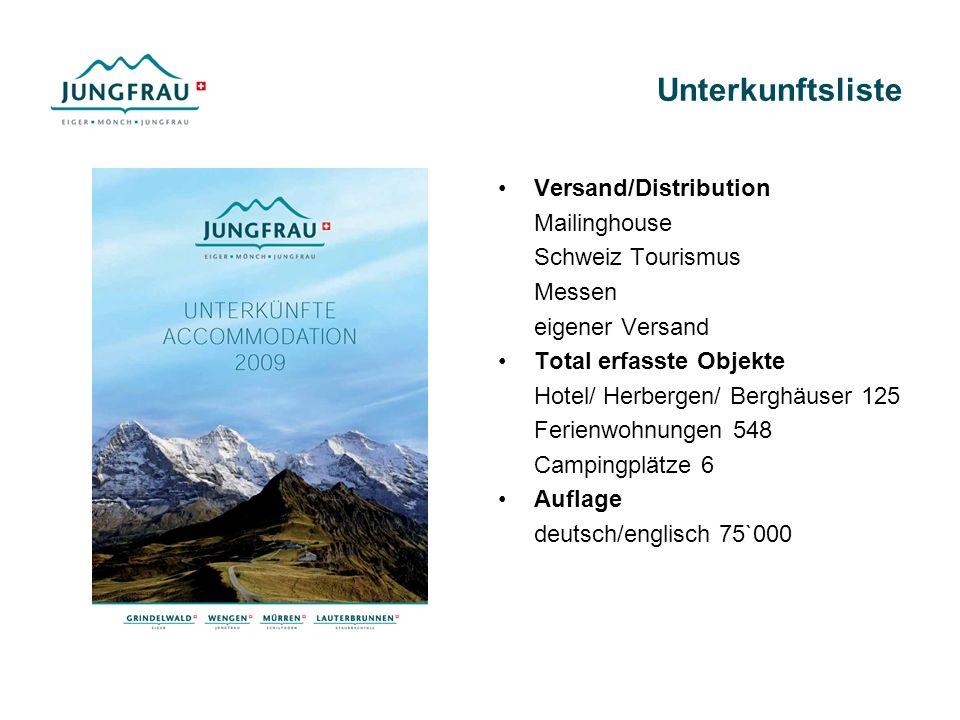 Unterkunftsliste Versand/Distribution Mailinghouse Schweiz Tourismus Messen eigener Versand Total erfasste Objekte Hotel/ Herbergen/ Berghäuser 125 Fe