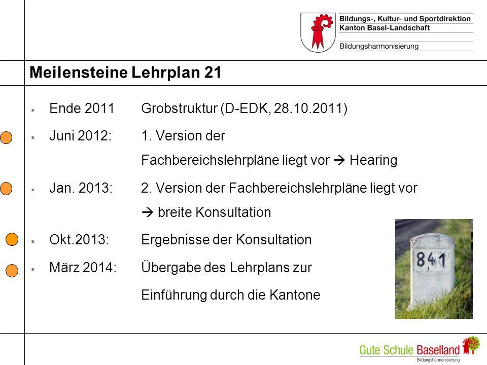 Meilensteine Lehrplan 21 Ende 2011Grobstruktur (D-EDK, 28.10.2011) Juni 2012: 1. Version der Fachbereichslehrpläne liegt vor Hearing Jan. 2013: 2. Ver