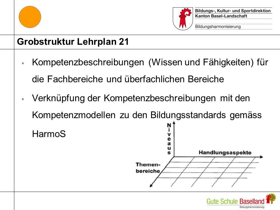 Grobstruktur Lehrplan 21 Kompetenzbeschreibungen (Wissen und Fähigkeiten) für die Fachbereiche und überfachlichen Bereiche Verknüpfung der Kompetenzbe