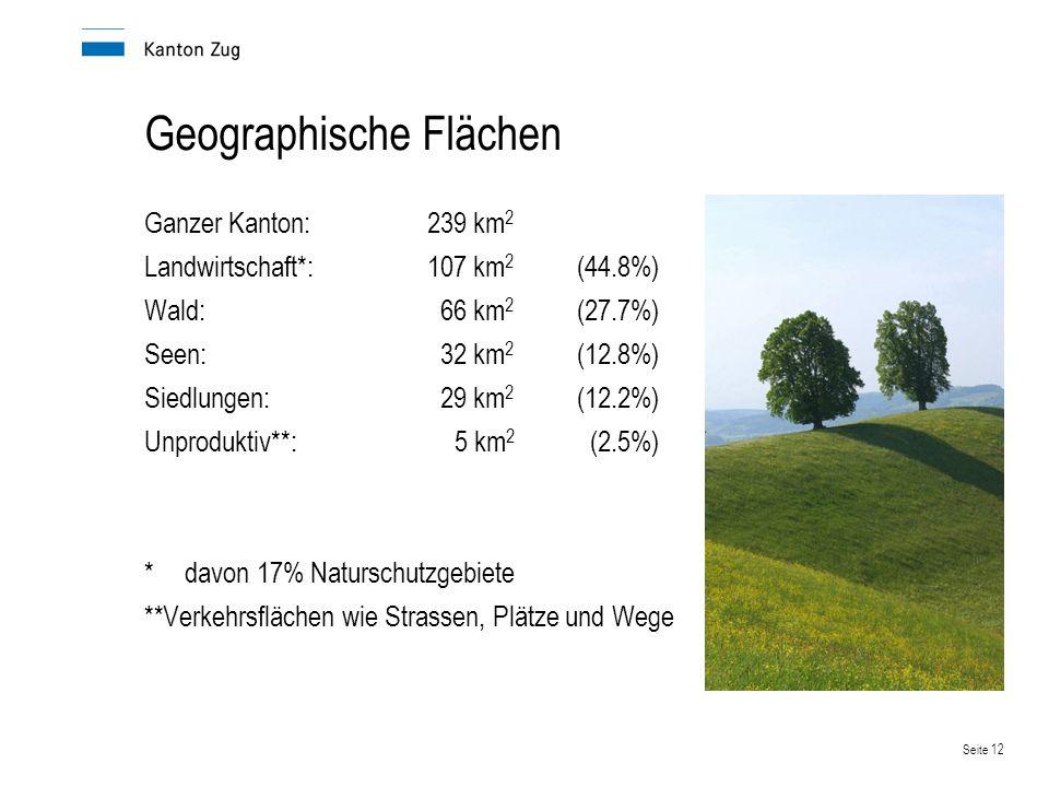 Seite 12 Geographische Flächen Ganzer Kanton:239 km 2 Landwirtschaft*:107 km 2 (44.8%) Wald:66 km 2 (27.7%) Seen:32 km 2 (12.8%) Siedlungen:29 km 2 (1
