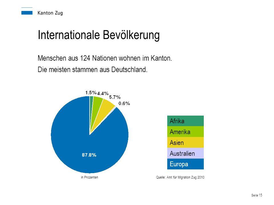 Seite 15 Internationale Bevölkerung Menschen aus 124 Nationen wohnen im Kanton. Die meisten stammen aus Deutschland. Quelle: Amt für Migration Zug 201