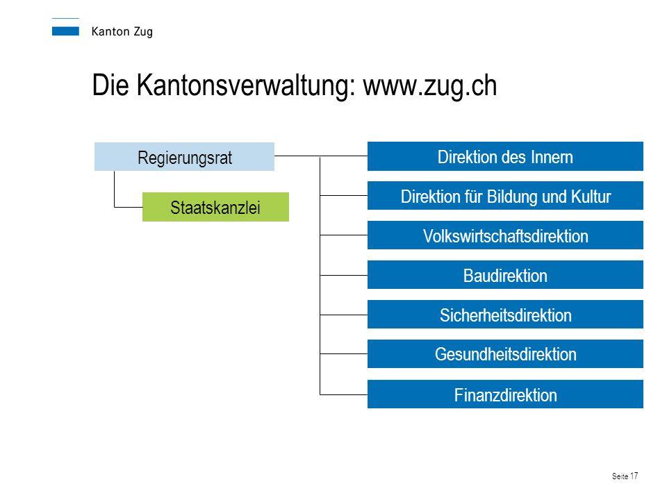Seite 17 Die Kantonsverwaltung: www.zug.ch Regierungsrat Staatskanzlei Direktion für Bildung und Kultur Volkswirtschaftsdirektion Baudirektion Direkti