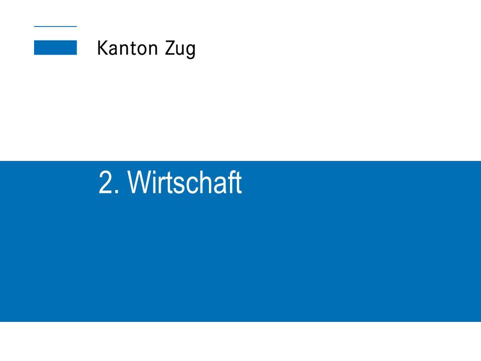 Seite 19 Guter Branchenmix Kanton Zug Schweiz Quelle: Eidg.