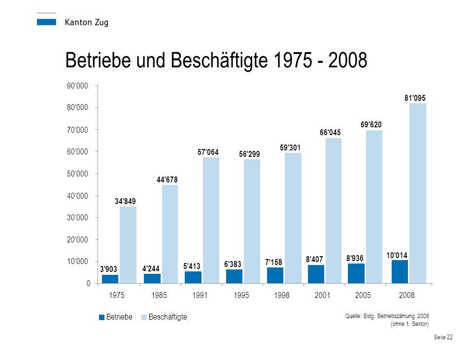 Seite 23 Gesellschaften 2011 Jede 16.