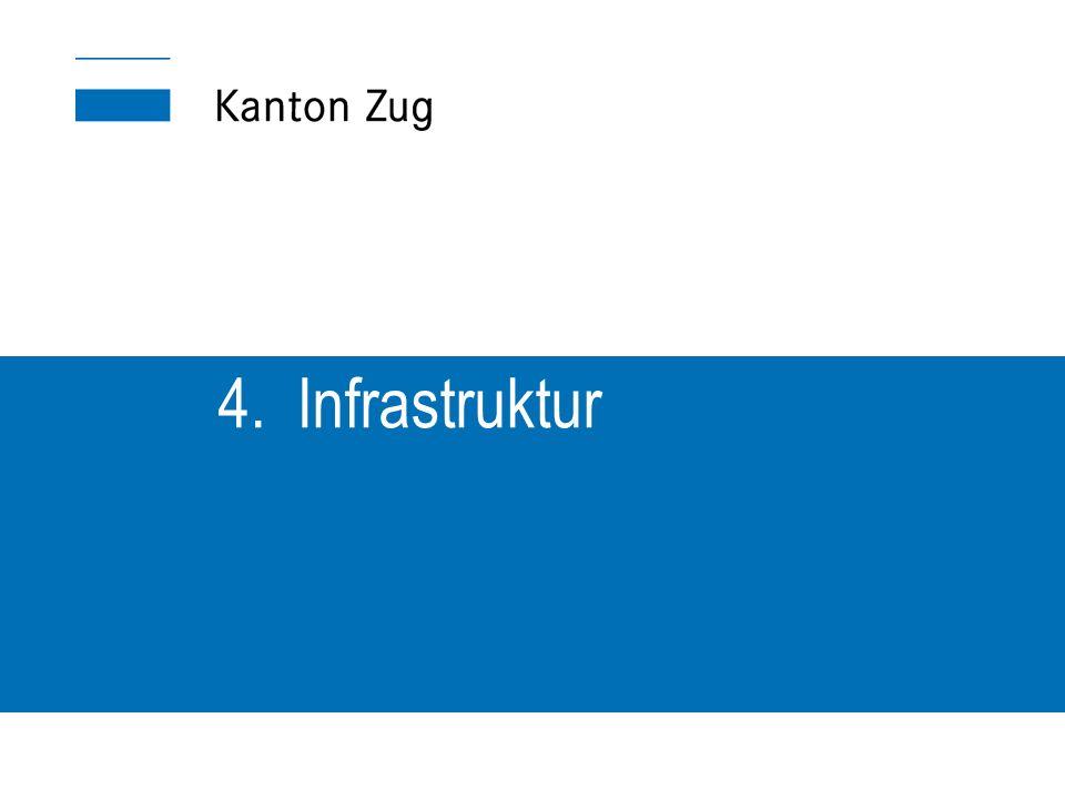 Seite 33 Öffentliche Verkehrsmittel -Stadtbahn Zug und Bus -Zahlreiche direkte Fernverkehrsverbindungen nach Zürich, Luzern, Mailand, München, Amsterdam, usw.