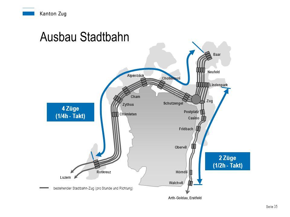 Seite 36 6-Spur-Ausbau A4 (2010-2011) Situation: Mehrverkehr in den Gemeinden, sobald die Nationalstrasse A4 nach Zürich eröffnet ist.