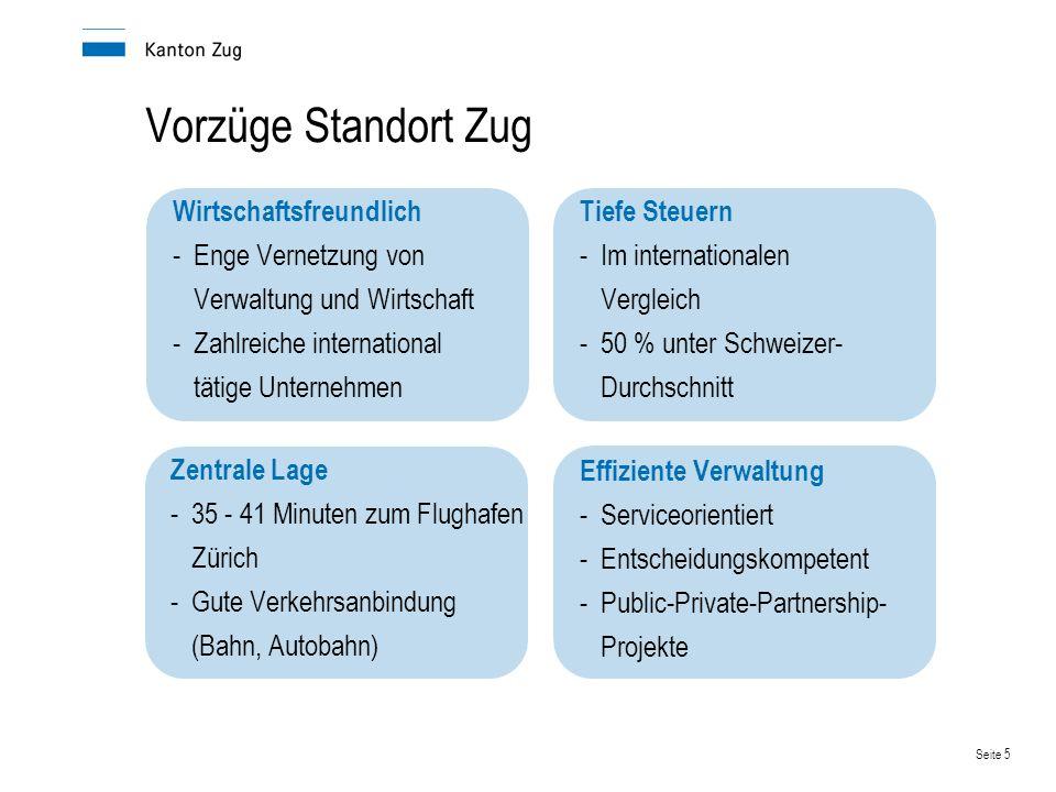 Seite 5 Vorzüge Standort Zug Wirtschaftsfreundlich -Enge Vernetzung von Verwaltung und Wirtschaft -Zahlreiche international tätige Unternehmen Tiefe S