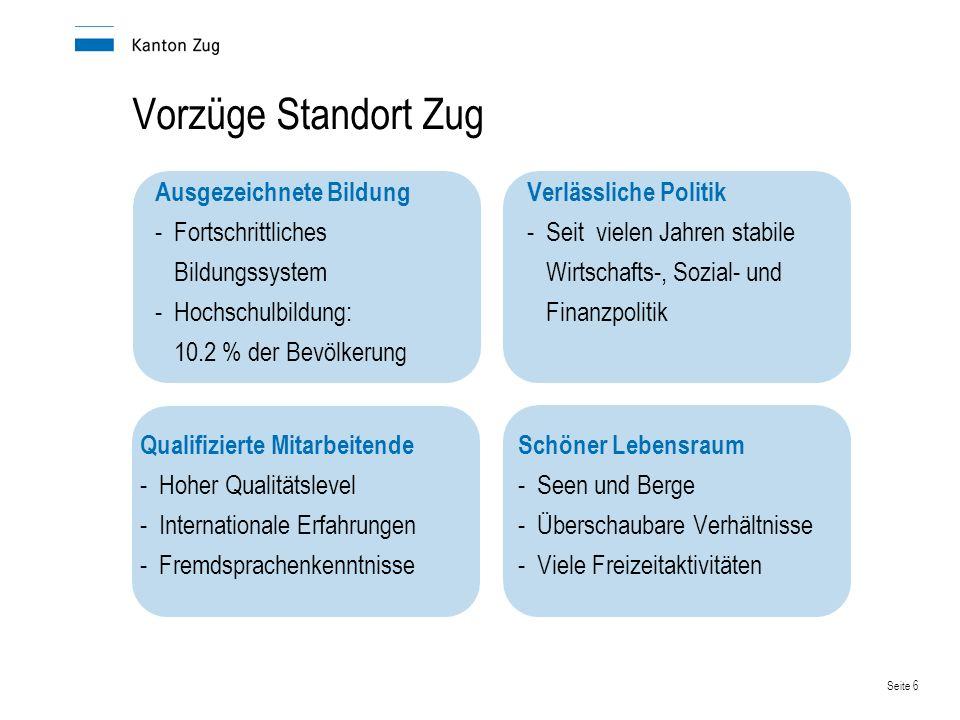 Seite 6 Vorzüge Standort Zug Ausgezeichnete Bildung -Fortschrittliches Bildungssystem -Hochschulbildung: 10.2 % der Bevölkerung Verlässliche Politik -
