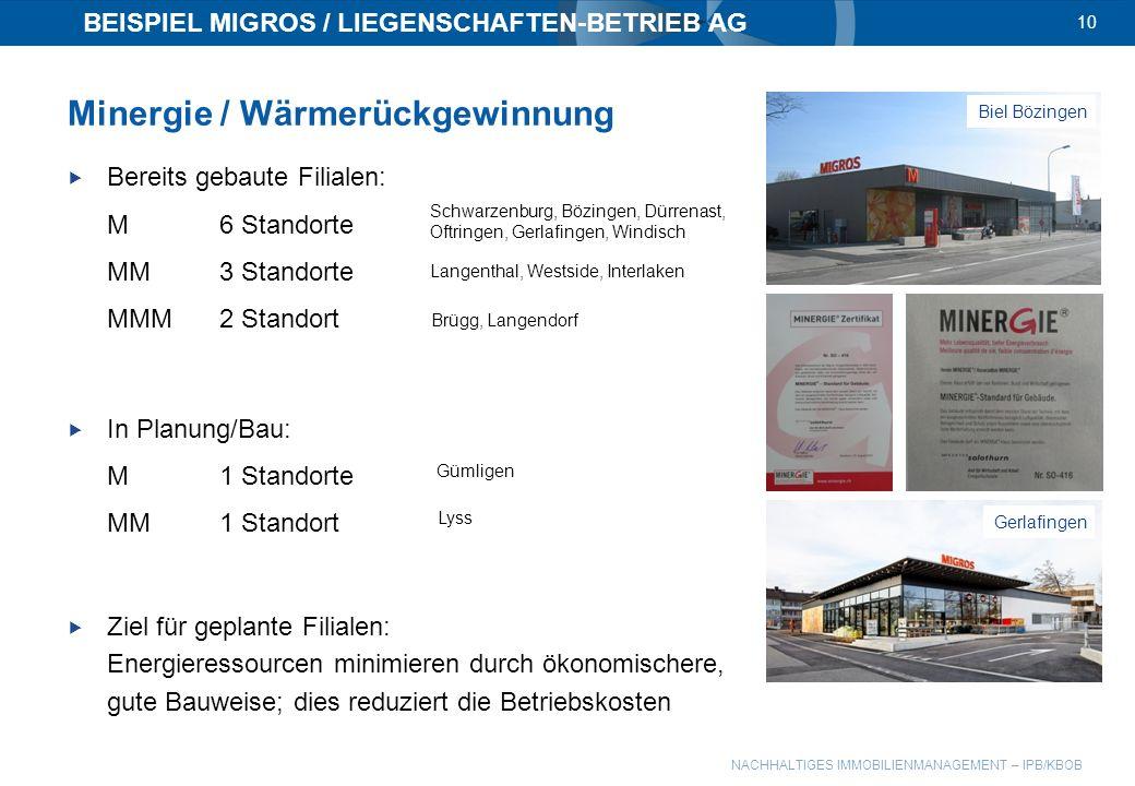 NACHHALTIGES IMMOBILIENMANAGEMENT – IPB/KBOB Bereits gebaute Filialen: M6 Standorte MM3 Standorte MMM2 Standort In Planung/Bau: M1 Standorte MM1 Stand