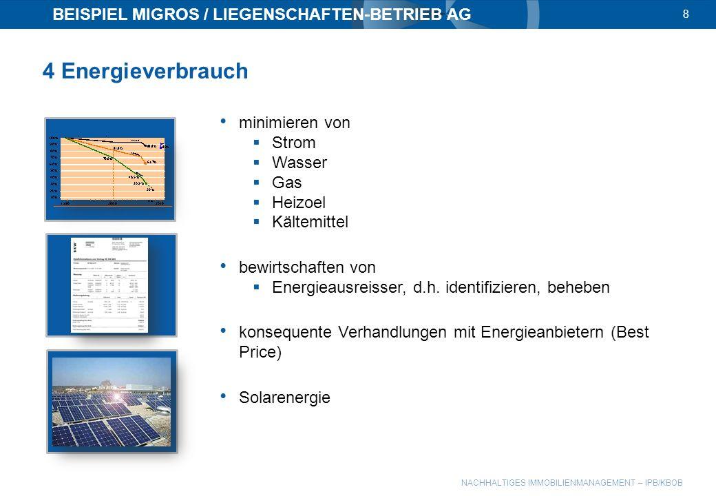NACHHALTIGES IMMOBILIENMANAGEMENT – IPB/KBOB BEISPIEL MIGROS / LIEGENSCHAFTEN-BETRIEB AG 8 4 Energieverbrauch minimieren von Strom Wasser Gas Heizoel