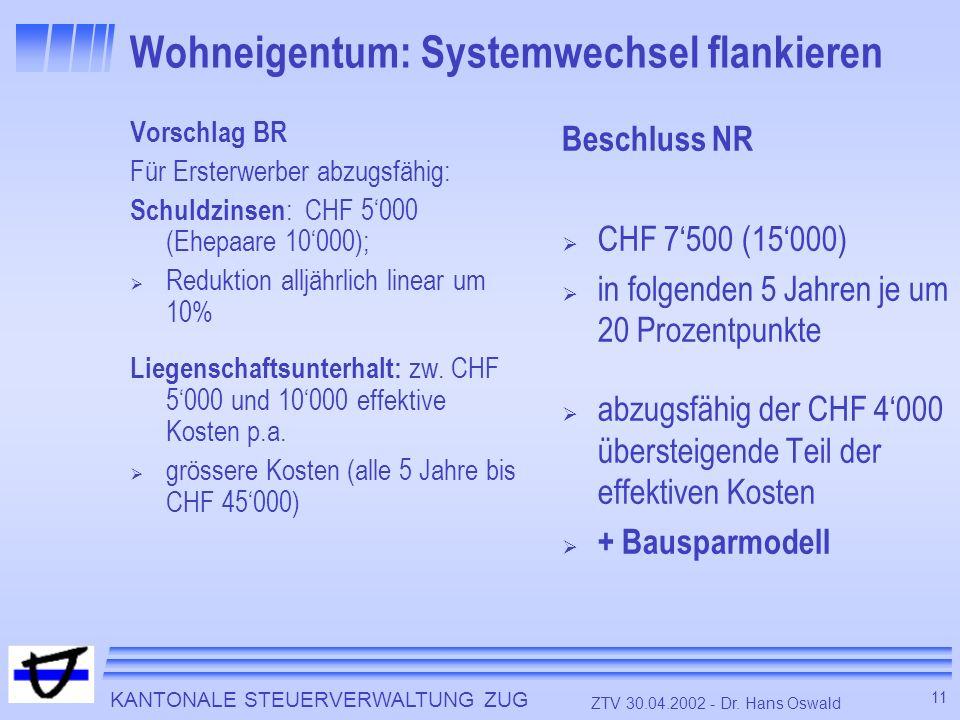 KANTONALE STEUERVERWALTUNG ZUG 11 ZTV 30.04.2002 - Dr. Hans Oswald Wohneigentum: Systemwechsel flankieren Vorschlag BR Für Ersterwerber abzugsfähig: S