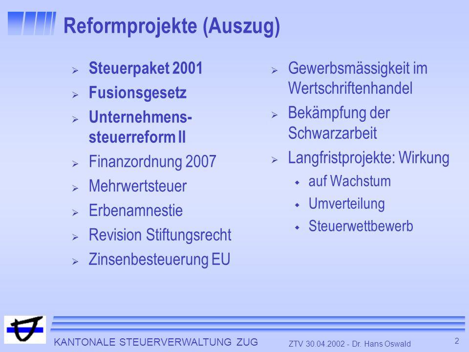 KANTONALE STEUERVERWALTUNG ZUG 2 ZTV 30.04.2002 - Dr. Hans Oswald Reformprojekte (Auszug) Steuerpaket 2001 Fusionsgesetz Unternehmens- steuerreform II