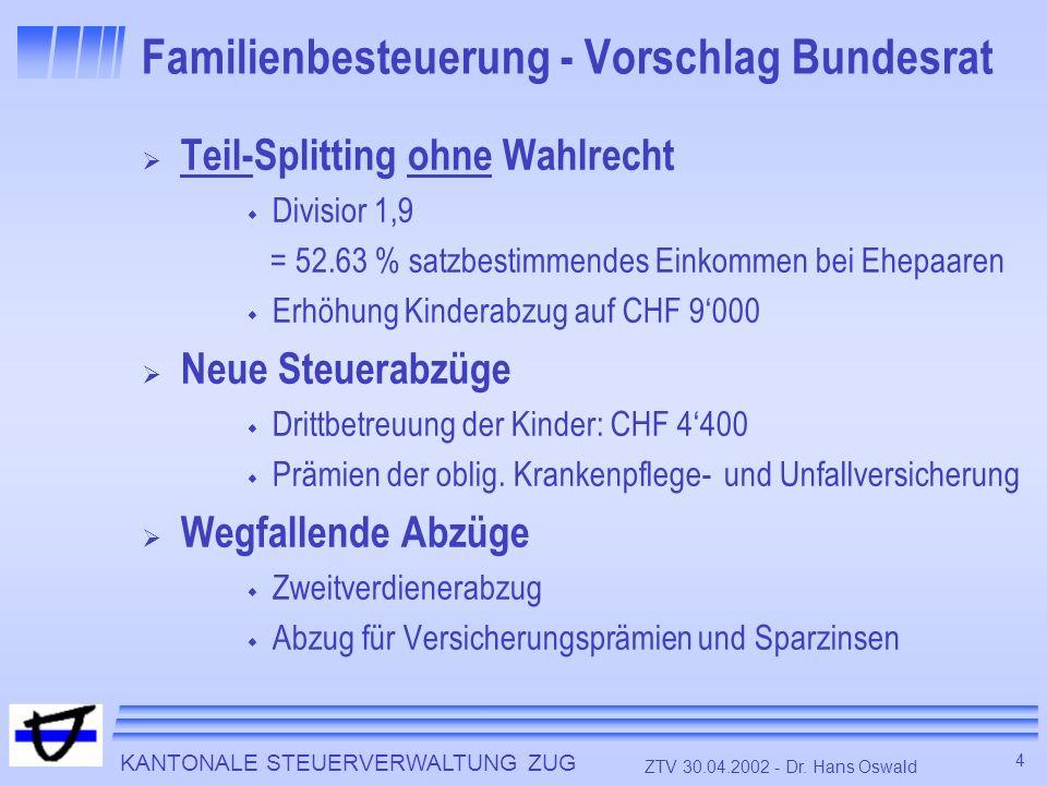 KANTONALE STEUERVERWALTUNG ZUG 4 ZTV 30.04.2002 - Dr. Hans Oswald Familienbesteuerung - Vorschlag Bundesrat Teil-Splitting ohne Wahlrecht Divisior 1,9
