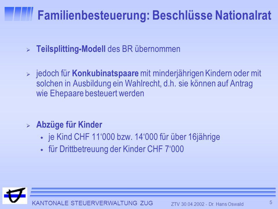 KANTONALE STEUERVERWALTUNG ZUG 5 ZTV 30.04.2002 - Dr. Hans Oswald Familienbesteuerung: Beschlüsse Nationalrat Teilsplitting-Modell des BR übernommen j