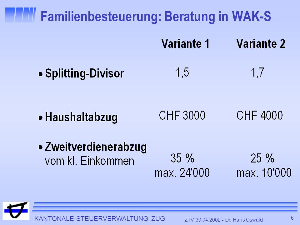 KANTONALE STEUERVERWALTUNG ZUG 6 ZTV 30.04.2002 - Dr. Hans Oswald Familienbesteuerung: Beratung in WAK-S