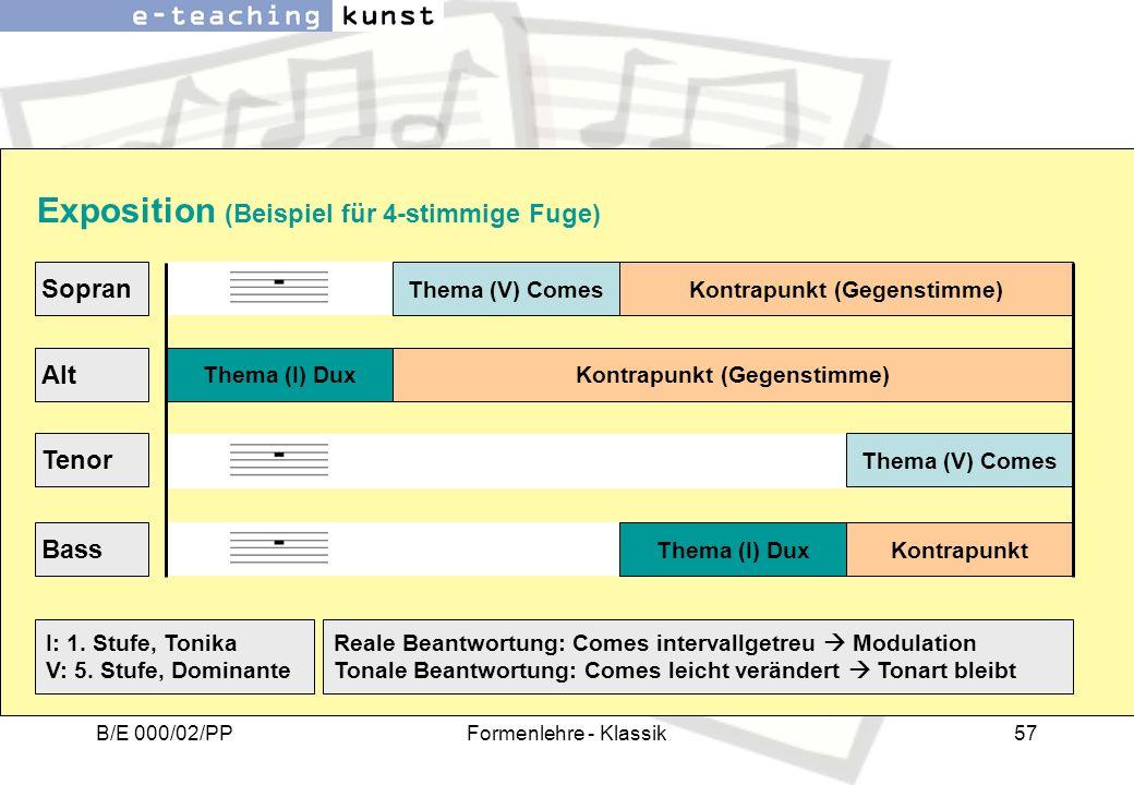 B/E 000/02/PPFormenlehre - Klassik57 Exposition (Beispiel für 4-stimmige Fuge) Alt Thema (I) Dux Sopran Thema (V) Comes Bass Thema (I) Dux Tenor Thema