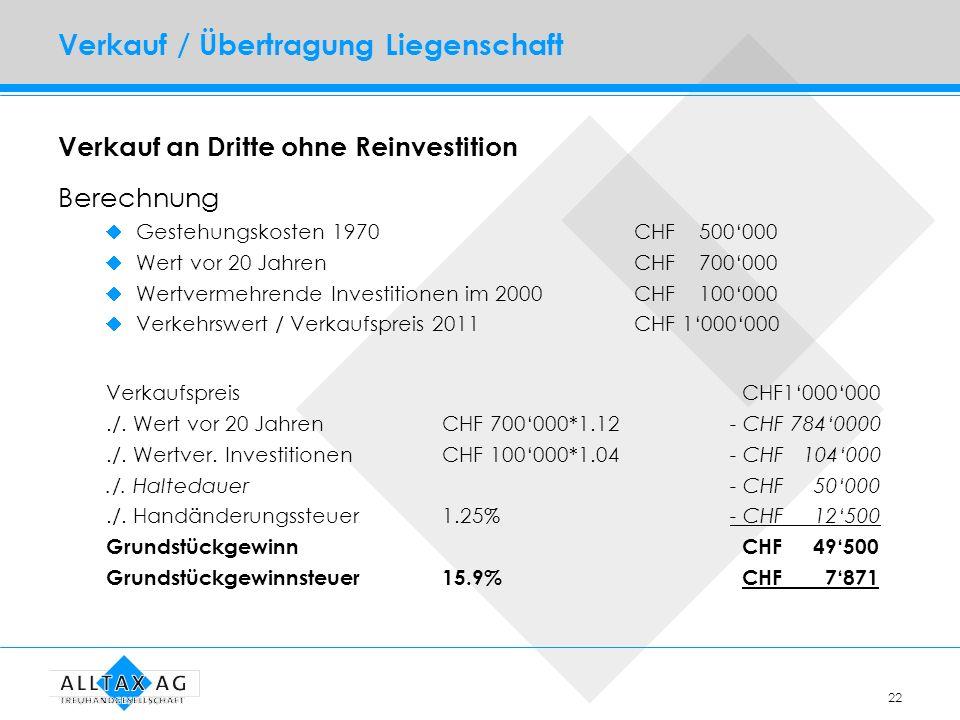 22 Verkauf / Übertragung Liegenschaft Verkauf an Dritte ohne Reinvestition Berechnung Gestehungskosten 1970 CHF 500000 Wert vor 20 Jahren CHF 700000 W