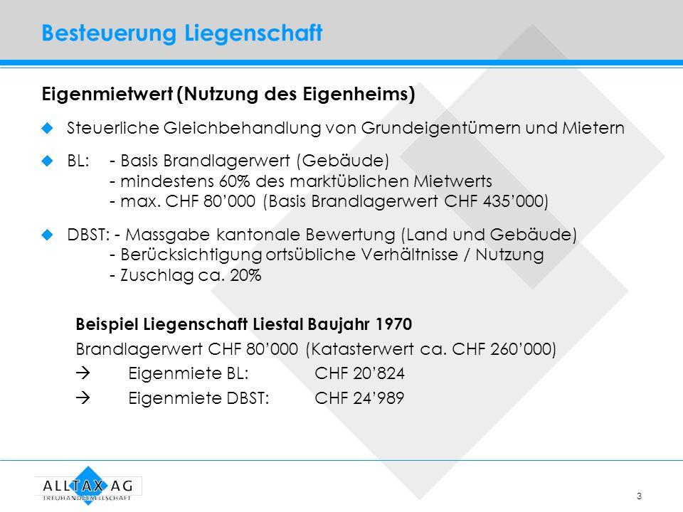 3 Besteuerung Liegenschaft Eigenmietwert (Nutzung des Eigenheims) Steuerliche Gleichbehandlung von Grundeigentümern und Mietern BL:- Basis Brandlagerw