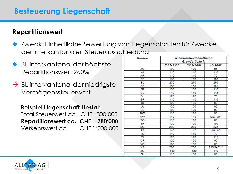 6 Repartitionswert Zweck: Einheitliche Bewertung von Liegenschaften für Zwecke der interkantonalen Steuerausscheidung BL interkantonal der höchste Rep