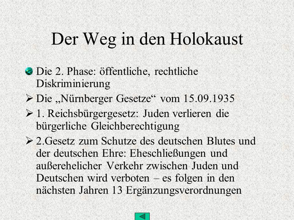 Der Weg in den Holokaust - 1938 Registrierung jüdischer Vermögen und Gewerbebetriebe; Streichung der Zulassung für jüdische Ärzte und Rechtsanwälte; Einzug jüdischer Reisepässe und erschwerte Ausgabe neuer Pässe, die mit einem J versehen waren; 17.08.1938: Juden müssen den Zwangsvornamen Israel und Sara führen 09./10.11.1938 Reichsprogromnacht (Reichskristallnacht nach Goebbels) 12.11.1938 Juden wird als Sühne 1Milliarde RM auferlegt 14.11.1938 Juden dürfen keine dt.Schulen mehr besuchen 28.11.1938 Beschränkung der Bewegungsfreiheit (Ausgangssperren, Sperrbezirke ) 03.12.1938 Einzug der Führerscheine von Juden 23.09.1939 Beschlagnahme der Rundfunkgeräte der Juden 1939/40 Beginn der Deportationen