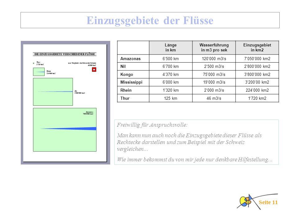 Seite 11 Einzugsgebiete der Flüsse Freiwillig für Anspruchsvolle: Man kann nun auch noch die Einzugsgebiete dieser Flüsse als Rechtecke darstellen und zum Beispiel mit der Schweiz vergleichen...
