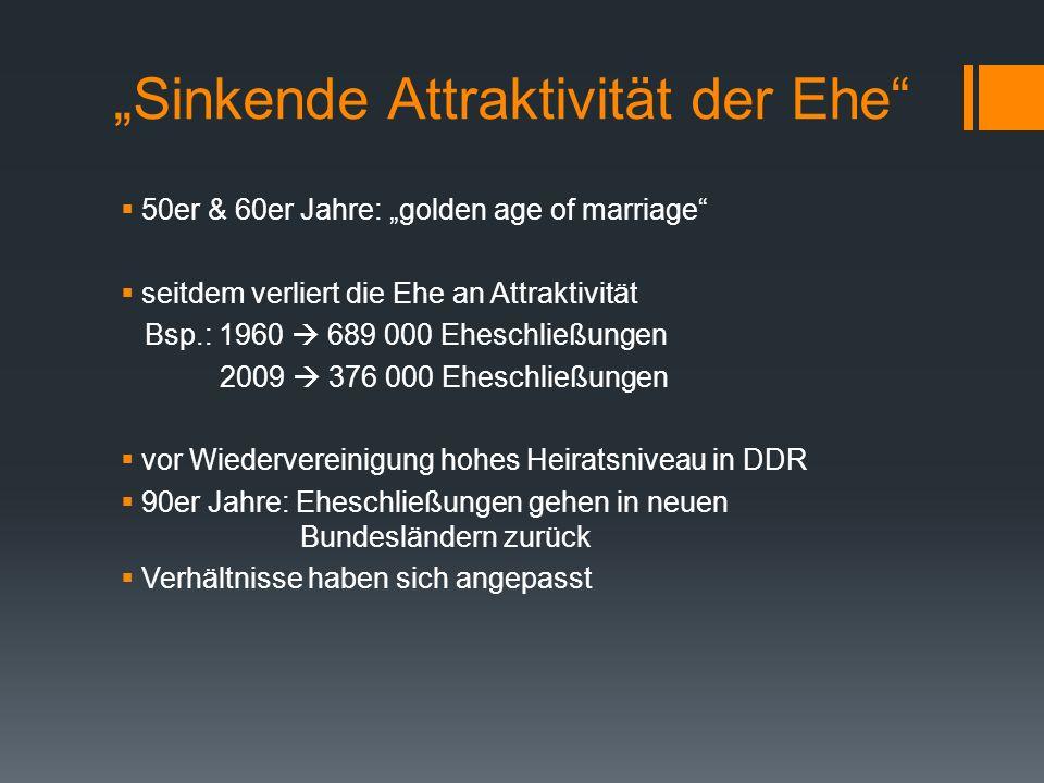 Sinkende Attraktivität der Ehe 50er & 60er Jahre: golden age of marriage seitdem verliert die Ehe an Attraktivität Bsp.: 1960 689 000 Eheschließungen