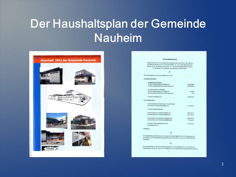 1 Der Haushaltsplan der Gemeinde Nauheim