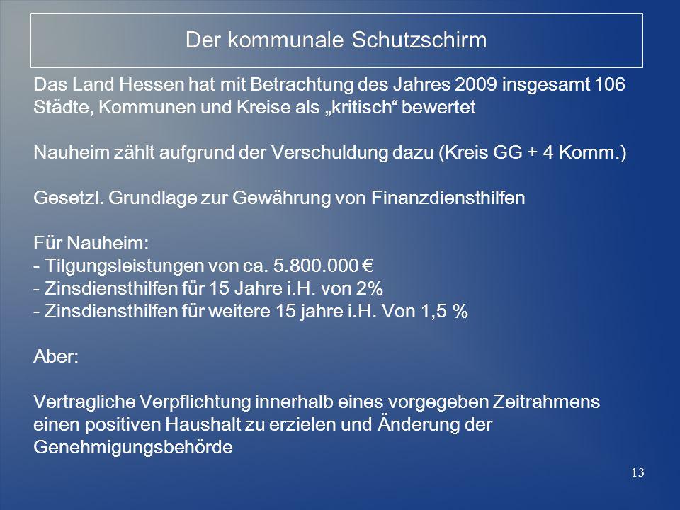 13 Der kommunale Schutzschirm Das Land Hessen hat mit Betrachtung des Jahres 2009 insgesamt 106 Städte, Kommunen und Kreise als kritisch bewertet Nauh